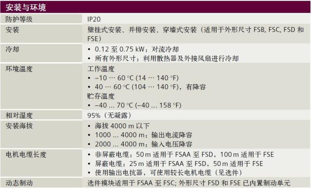 深圳西门子PLC专业代理商