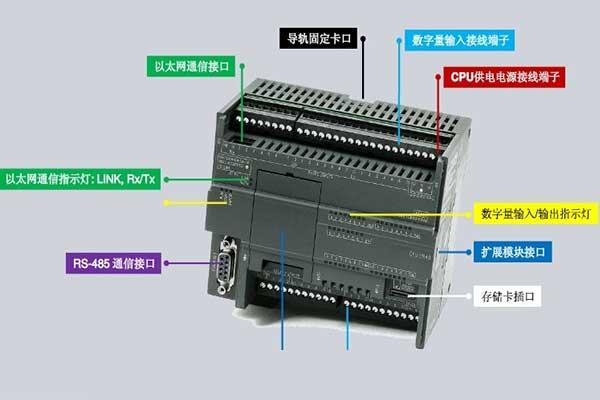 Smart系列PLC.jpg