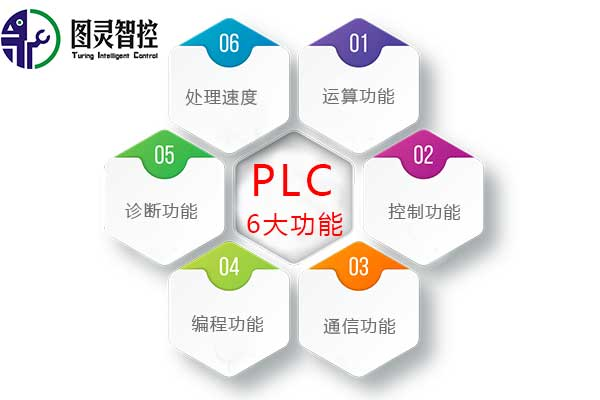 PLC6大控制功能特性.jpg